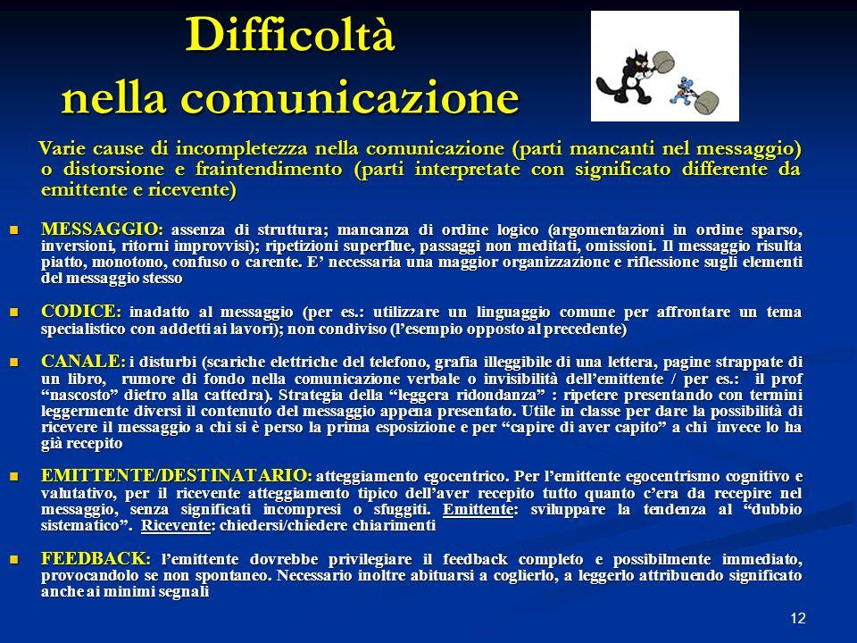 12 Difficoltà nella comunicazione Varie cause di incompletezza nella comunicazione (parti mancanti nel messaggio) o distorsione e fraintendimento (par