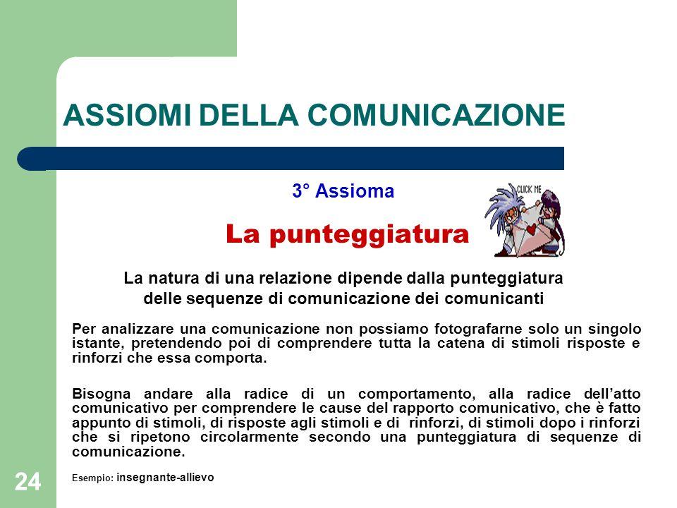 24 ASSIOMI DELLA COMUNICAZIONE 3° Assioma La punteggiatura La natura di una relazione dipende dalla punteggiatura delle sequenze di comunicazione dei