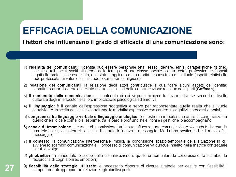 27 EFFICACIA DELLA COMUNICAZIONE I fattori che influenzano il grado di efficacia di una comunicazione sono: 1) lidentità dei comunicanti: lidentità pu