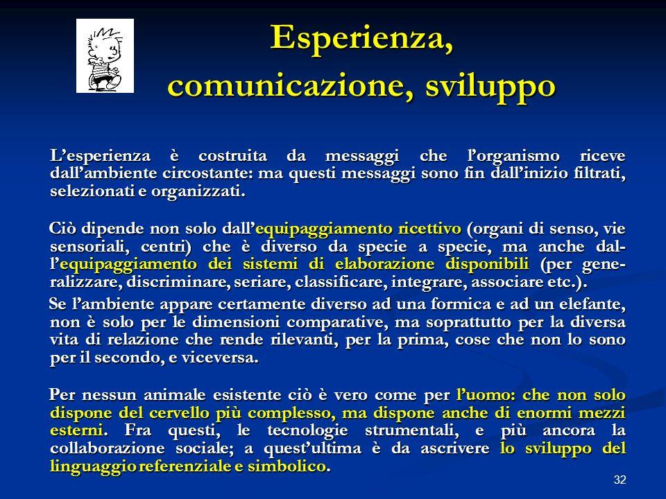 32 Esperienza, comunicazione, sviluppo Lesperienza è costruita da messaggi che lorganismo riceve dallambiente circostante: ma questi messaggi sono fin