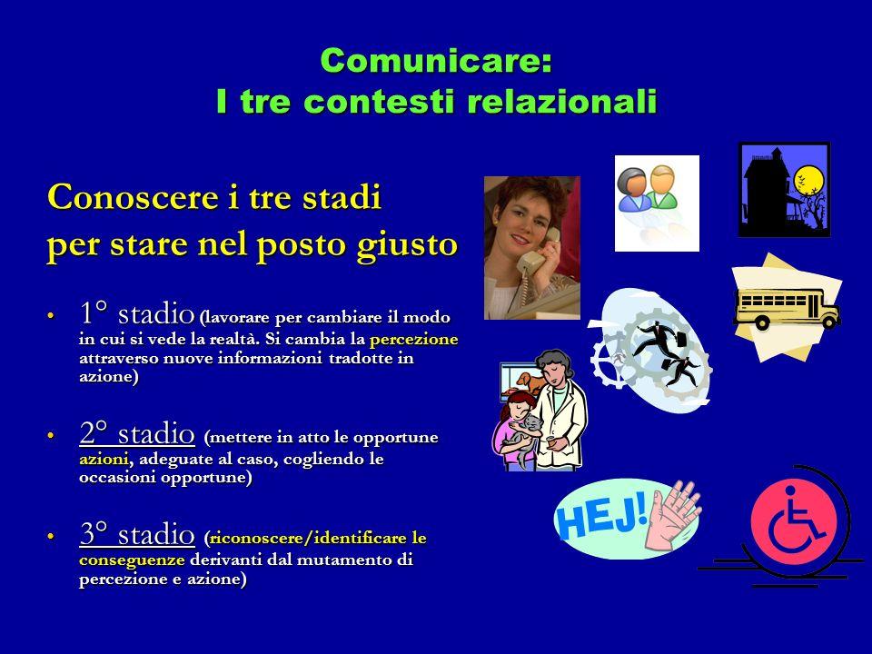 Comunicare: I tre contesti relazionali Conoscere i tre stadi per stare nel posto giusto 1° stadio (lavorare per cambiare il modo in cui si vede la rea