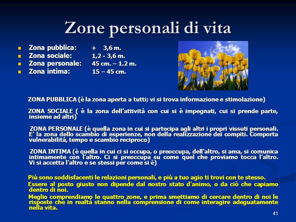 41 Zone personali di vita Zona pubblica: + 3,6 m. Zona pubblica: + 3,6 m. Zona sociale: 1,2 - 3,6 m. Zona sociale: 1,2 - 3,6 m. Zona personale: 45 cm.