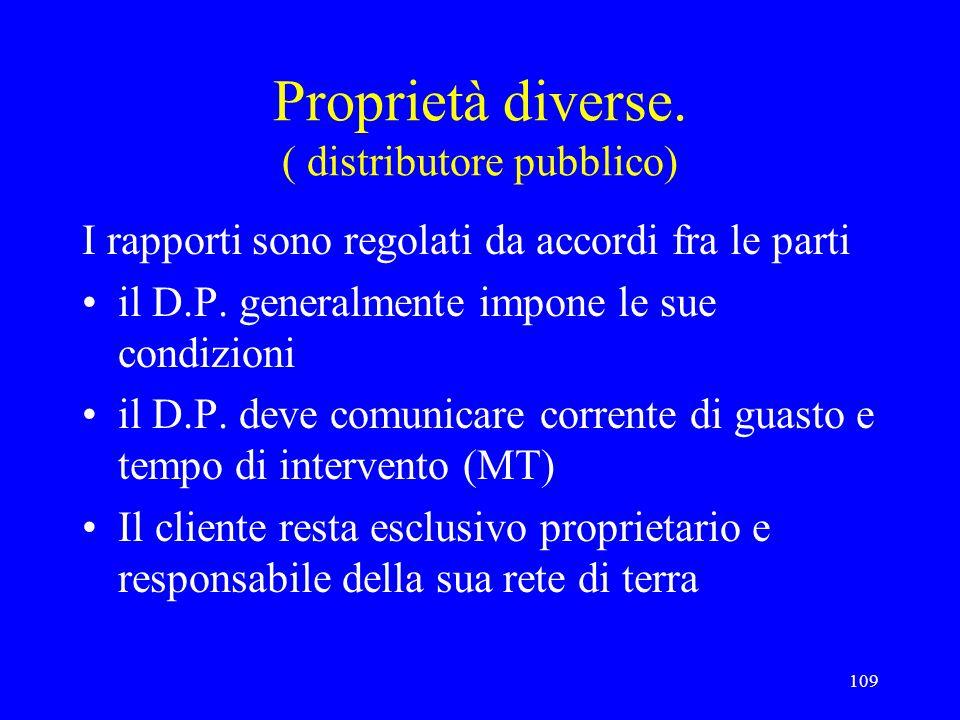 109 Proprietà diverse. ( distributore pubblico) I rapporti sono regolati da accordi fra le parti il D.P. generalmente impone le sue condizioni il D.P.