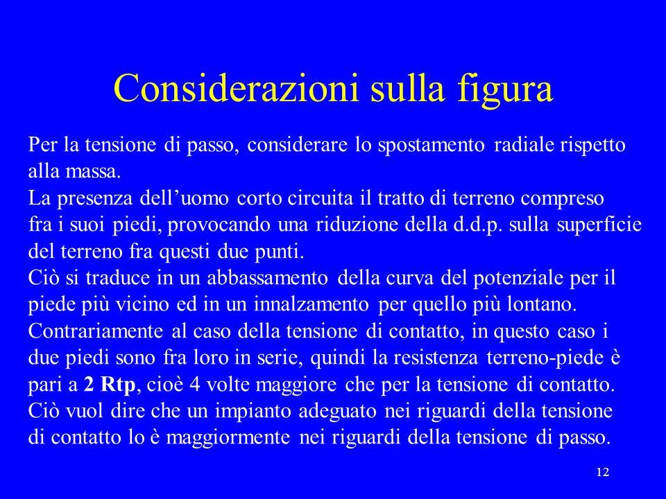 12 Considerazioni sulla figura Per la tensione di passo, considerare lo spostamento radiale rispetto alla massa.