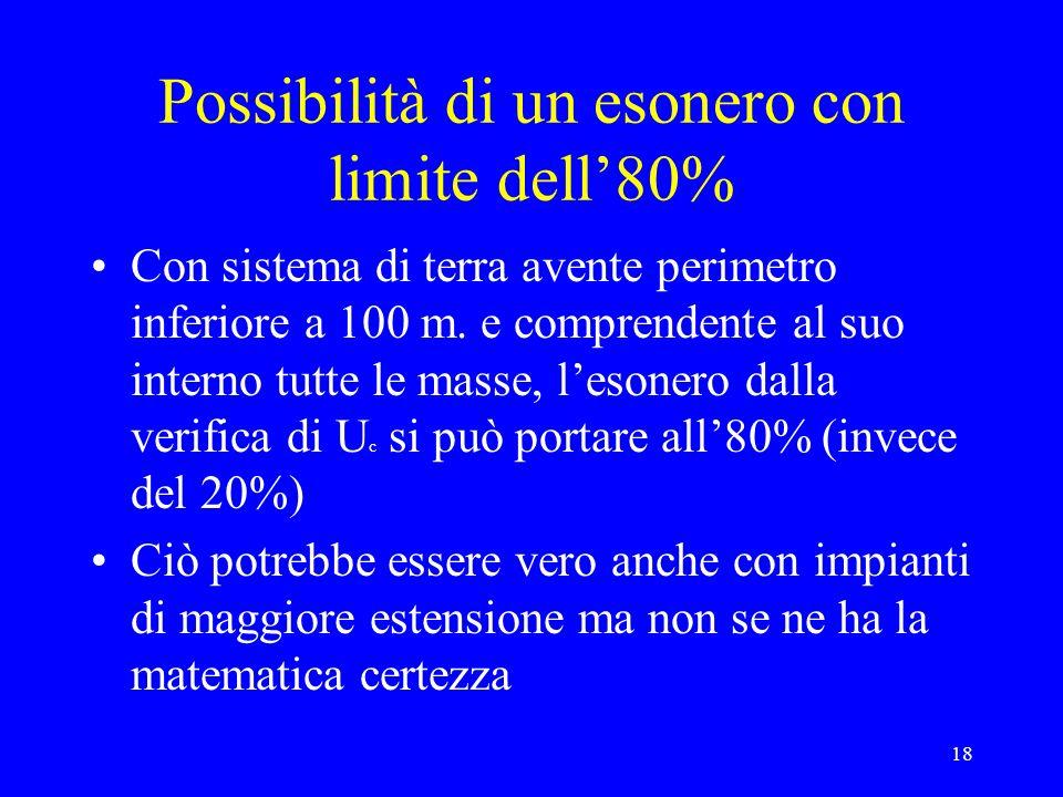 18 Possibilità di un esonero con limite dell80% Con sistema di terra avente perimetro inferiore a 100 m. e comprendente al suo interno tutte le masse,