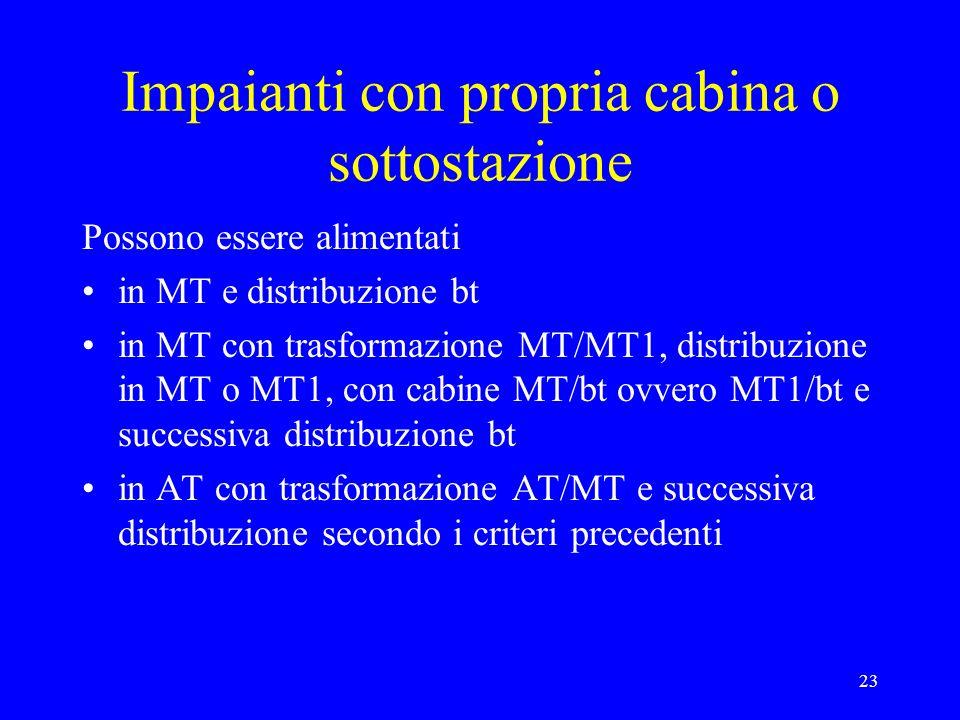 23 Impaianti con propria cabina o sottostazione Possono essere alimentati in MT e distribuzione bt in MT con trasformazione MT/MT1, distribuzione in M