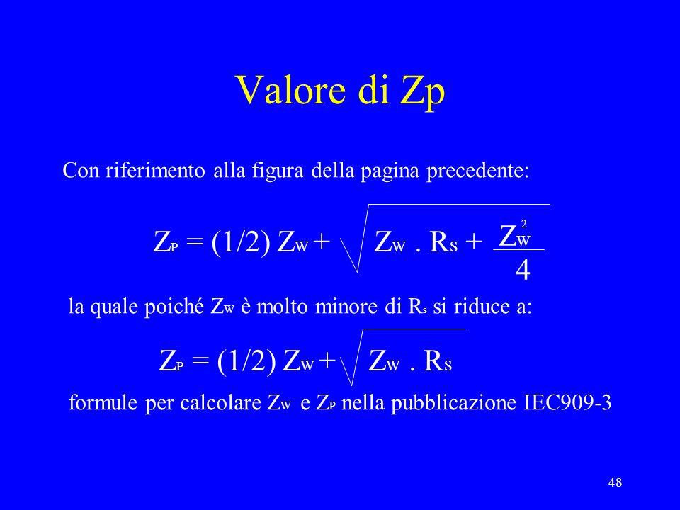 48 Valore di Zp Con riferimento alla figura della pagina precedente: Z P = (1/2) Z W +Z W. R S + ZWZW 2 4 la quale poiché Z W è molto minore di R s si