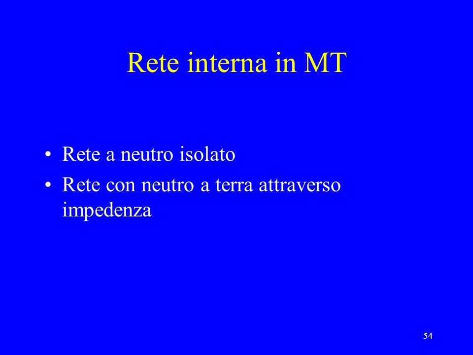 54 Rete interna in MT Rete a neutro isolato Rete con neutro a terra attraverso impedenza