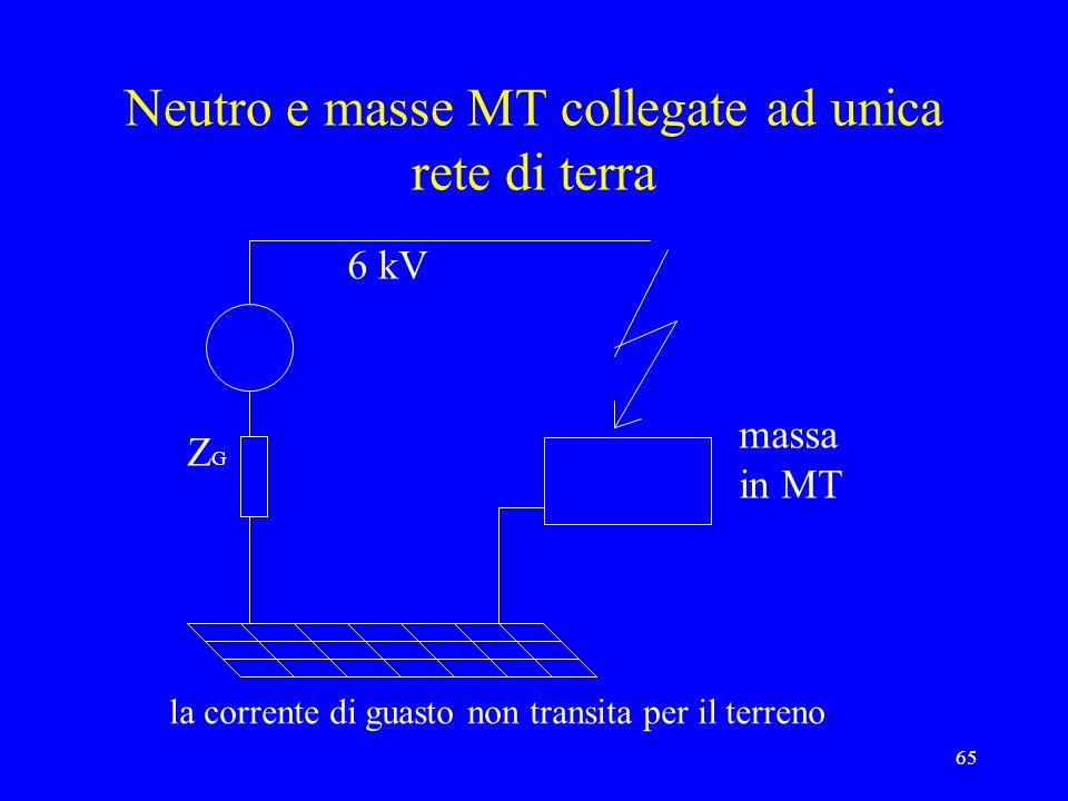 65 Neutro e masse MT collegate ad unica rete di terra 6 kV ZGZG massa in MT la corrente di guasto non transita per il terreno