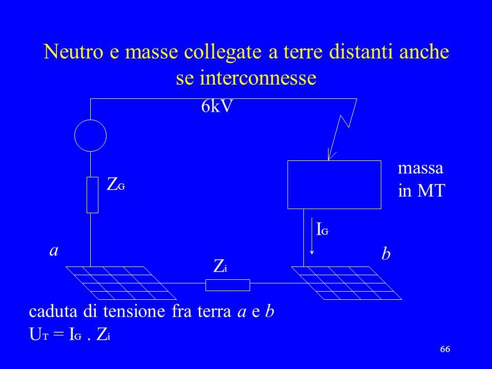 66 Neutro e masse collegate a terre distanti anche se interconnesse ZiZi ZGZG 6kV massa in MT IGIG a b caduta di tensione fra terra a e b U T = I G. Z