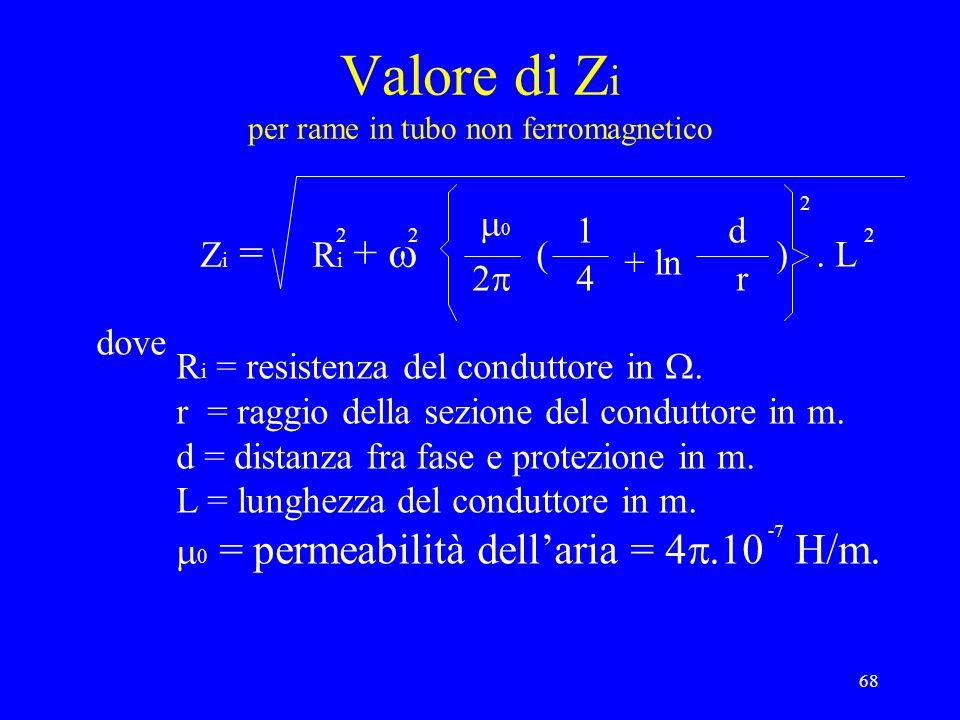 68 Valore di Z i per rame in tubo non ferromagnetico Z i = R i + 22 0 2 ( 1 4 + ln d r ).