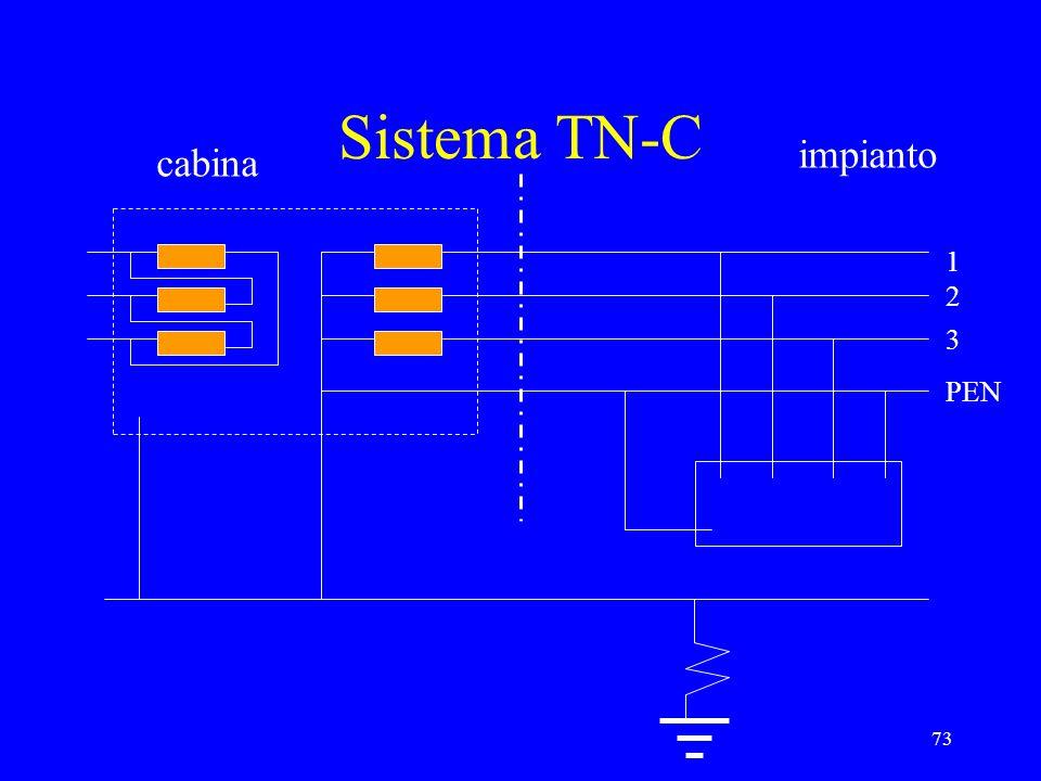 73 Sistema TN-C 1 2 3 PEN cabina impianto