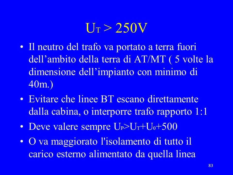 83 U T > 250V Il neutro del trafo va portato a terra fuori dellambito della terra di AT/MT ( 5 volte la dimensione dellimpianto con minimo di 40m.) Evitare che linee BT escano direttamente dalla cabina, o interporre trafo rapporto 1:1 Deve valere sempre U P >U T +U 0 +500 O va maggiorato l isolamento di tutto il carico esterno alimentato da quella linea