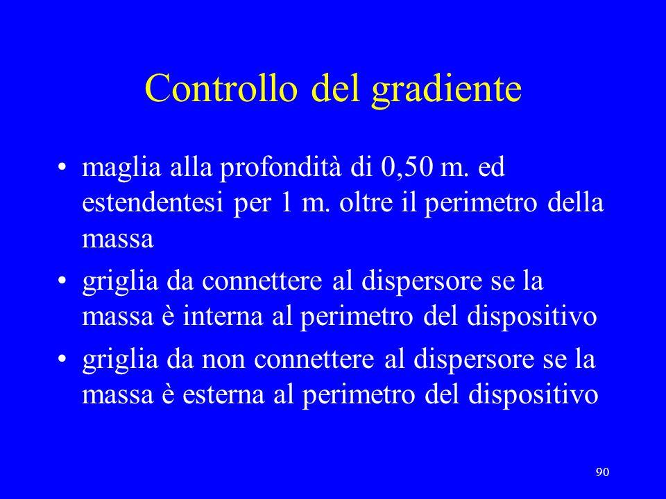 90 Controllo del gradiente maglia alla profondità di 0,50 m. ed estendentesi per 1 m. oltre il perimetro della massa griglia da connettere al disperso