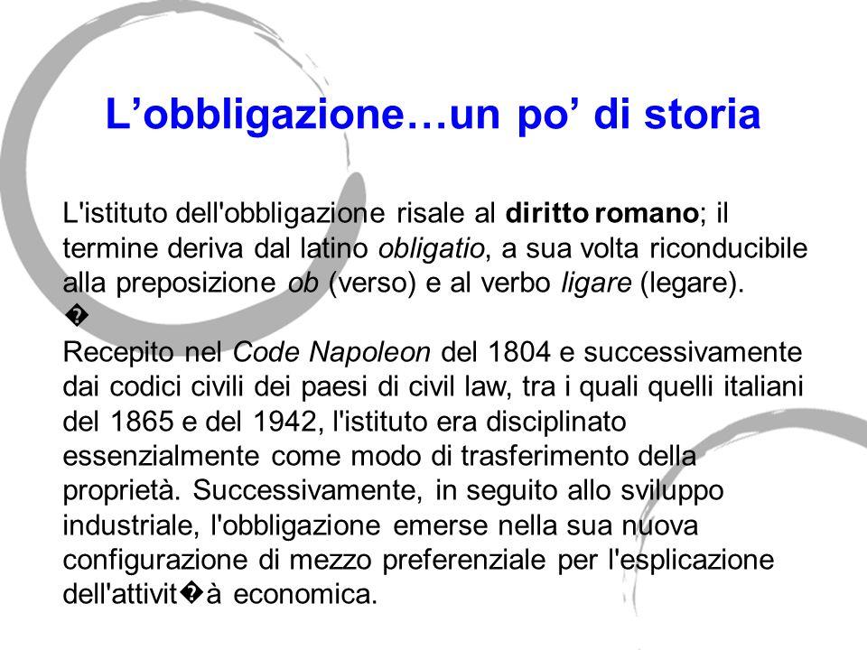 Lobbligazione…un po di storia L istituto dell obbligazione risale al diritto romano; il termine deriva dal latino obligatio, a sua volta riconducibile alla preposizione ob (verso) e al verbo ligare (legare).