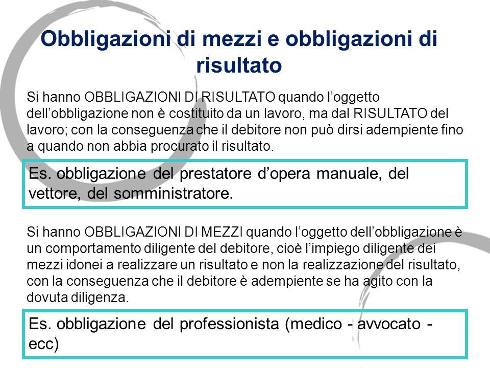 Classificazione delle obbligazioni rispetto alla prestazione OBBLIGAZIONI NEGATIVE Questo tipo di obbligazioni hanno ad oggetto un comportamento NEGAT