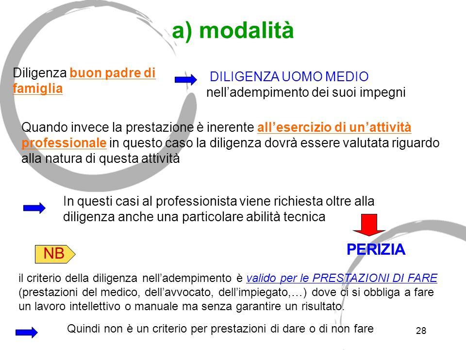 27 a) modalità a) Modalità ART. 1176 codice civile dispone che nelladempiere lobbligazione il debitore deve usare la DILIGENZA DEL BUON PADRE DI FAMIG