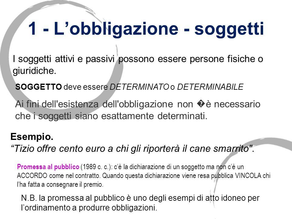 1 - Lobbligazione - soggetti SOGGETTO deve essere DETERMINATO o DETERMINABILE I soggetti attivi e passivi possono essere persone fisiche o giuridiche.