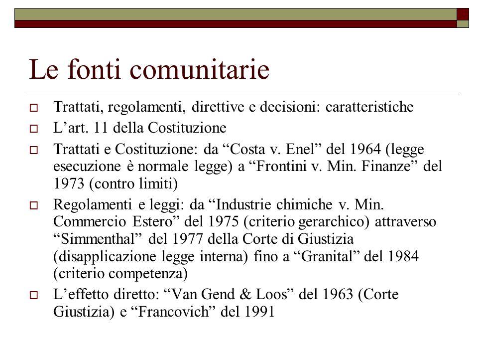 Le fonti comunitarie Trattati, regolamenti, direttive e decisioni: caratteristiche Lart. 11 della Costituzione Trattati e Costituzione: da Costa v. En