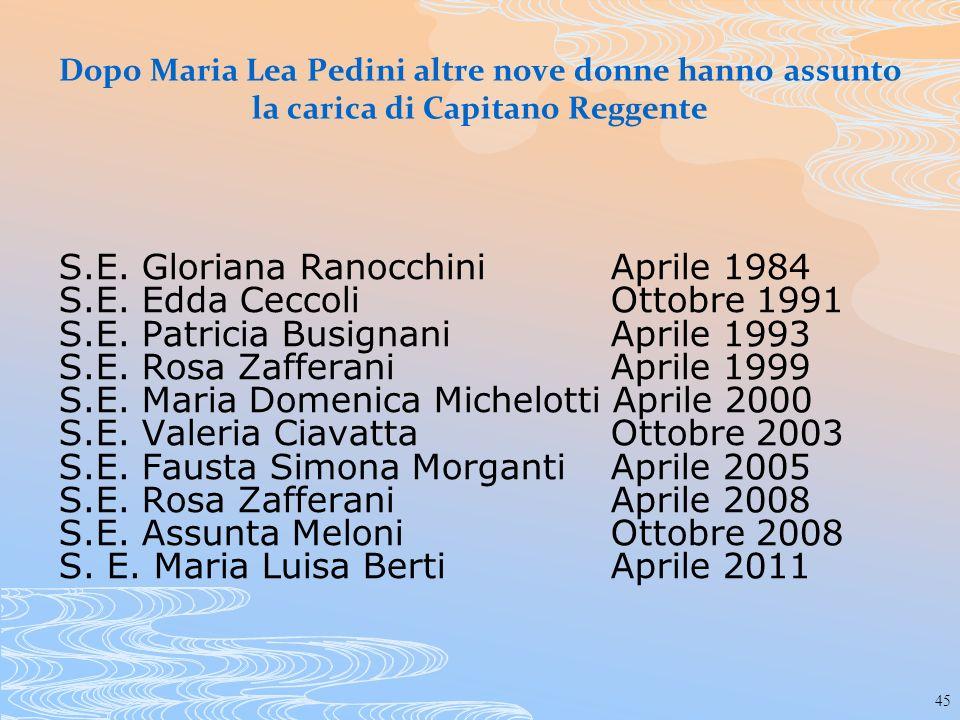 45 Dopo Maria Lea Pedini altre nove donne hanno assunto la carica di Capitano Reggente S.E. Gloriana Ranocchini Aprile 1984 S.E. Edda Ceccoli Ottobre