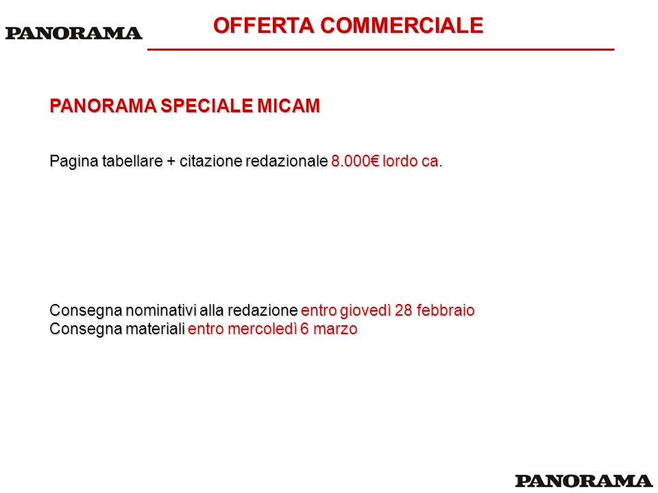 PROFILO DELLA TESTATA Panorama, il primo newsmagazine italiano, recentemente rinnovato nella grafica e nei contenuti, è oggi ancora più moderno, sorprendente, innovativo e multimediale.