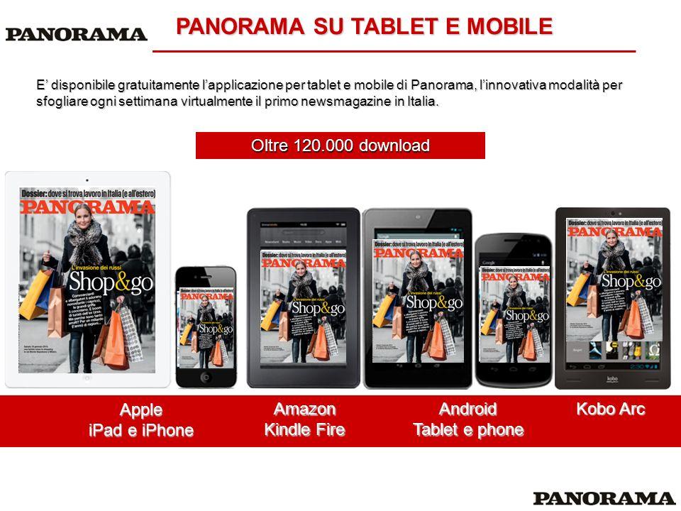 Apple iPad e iPhone Amazon Kindle Fire Android Tablet e phone Kobo Arc Oltre 120.000 download PANORAMA SU TABLET E MOBILE E disponibile gratuitamente lapplicazione per tablet e mobile di Panorama, linnovativa modalità per sfogliare ogni settimana virtualmente il primo newsmagazine in Italia.