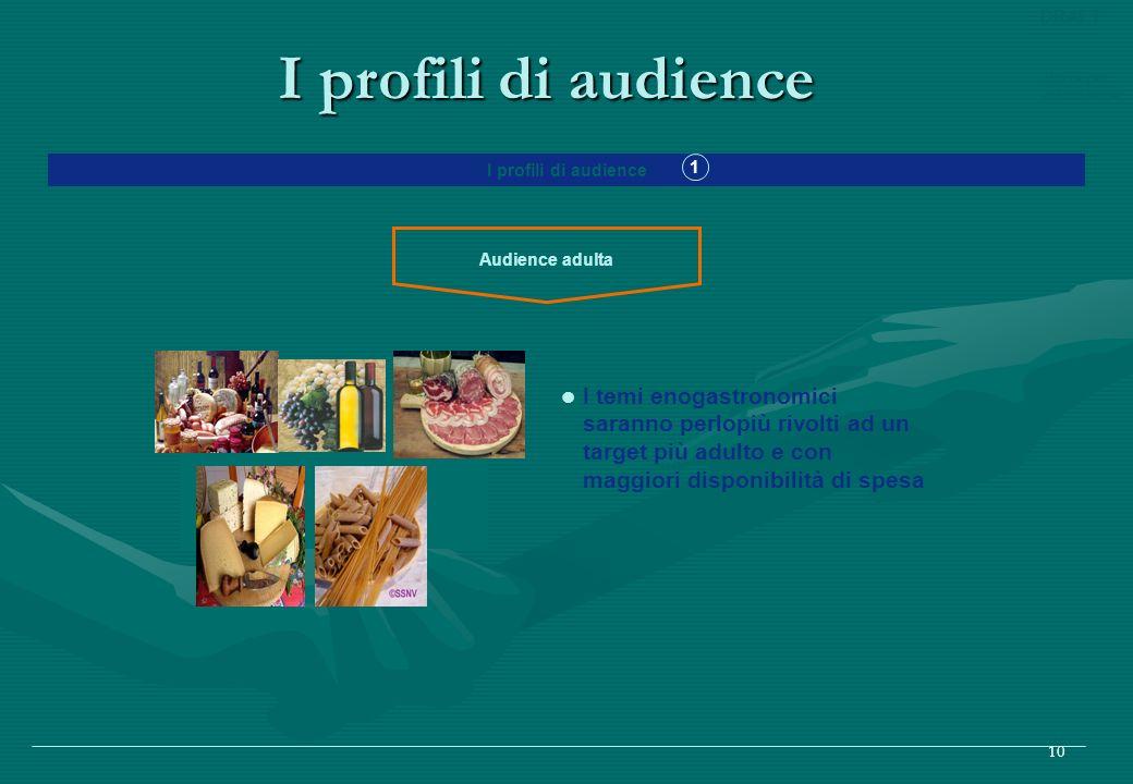 Bozza per discussione DRAFT 10 I profili di audience I temi enogastronomici saranno perlopiù rivolti ad un target più adulto e con maggiori disponibilità di spesa Audience adulta I profili di audience 1