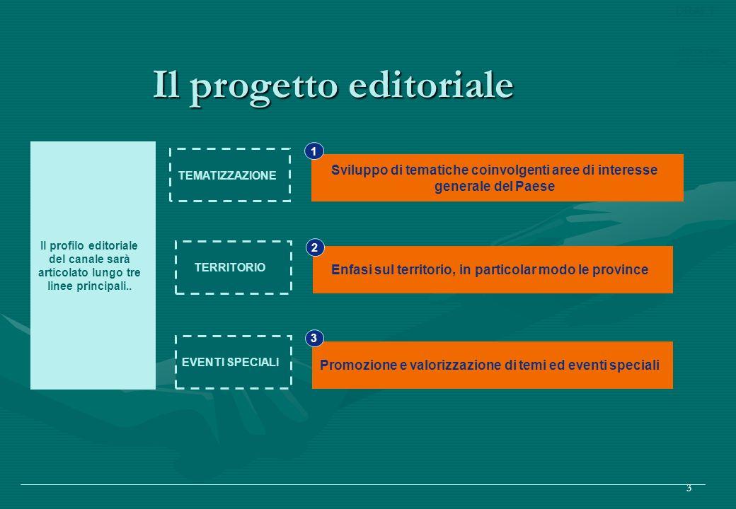 Bozza per discussione DRAFT 3 Il progetto editoriale Il profilo editoriale del canale sarà articolato lungo tre linee principali..