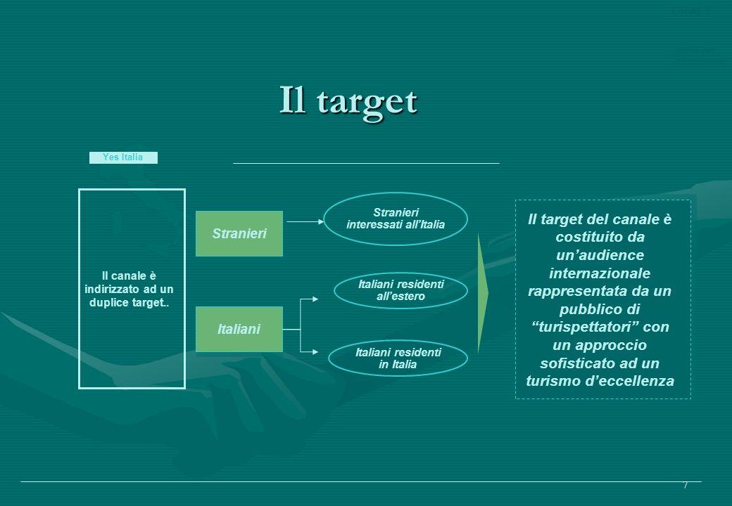 Bozza per discussione DRAFT 7 Italiani residenti in Italia Il target Il canale è indirizzato ad un duplice target..