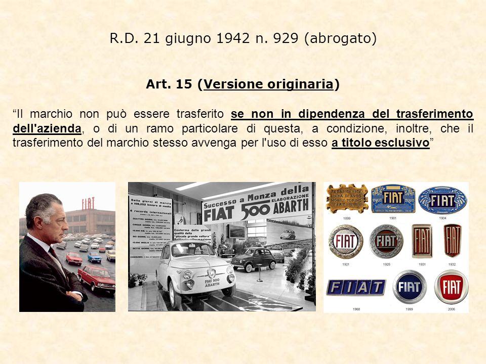 R.D. 21 giugno 1942 n. 929 (abrogato) Art.