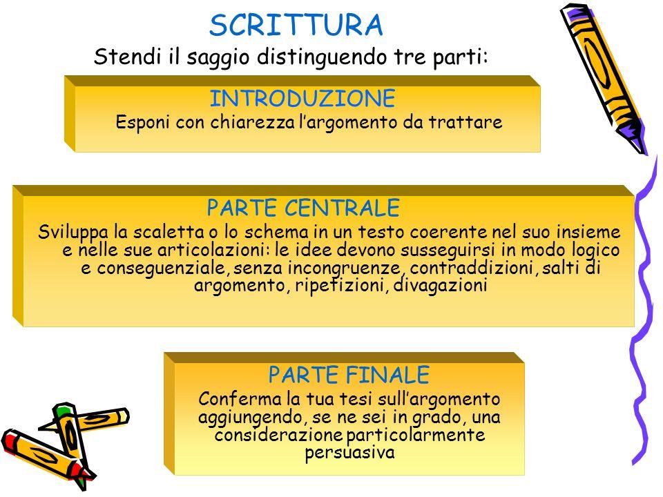 SCRITTURA PARTE CENTRALE Sviluppa la scaletta o lo schema in un testo coerente nel suo insieme e nelle sue articolazioni: le idee devono susseguirsi i