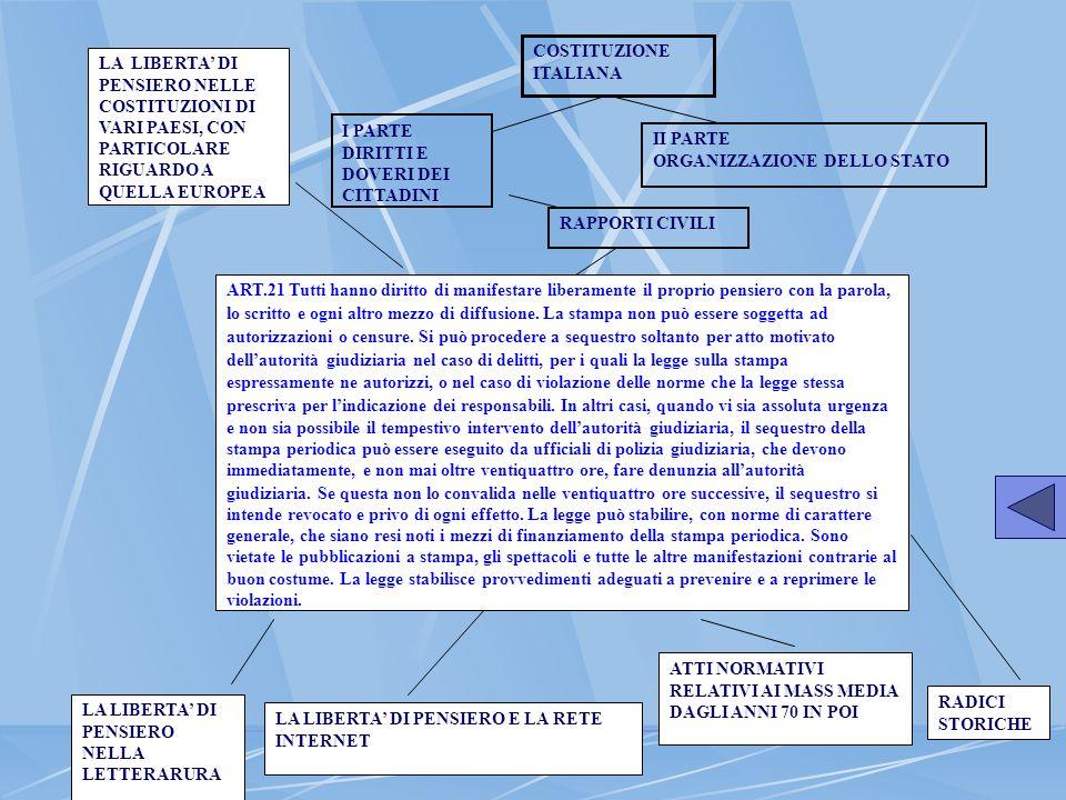 COSTITUZIONE ITALIANA I PARTE DIRITTI E DOVERI DEI CITTADINI RAPPORTI CIVILI II PARTE ORGANIZZAZIONE DELLO STATO ART.21 Tutti hanno diritto di manifes