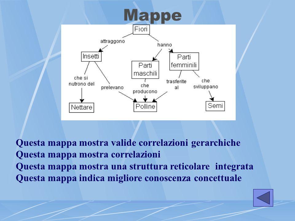 Mappe Questa mappa mostra valide correlazioni gerarchiche Questa mappa mostra correlazioni Questa mappa mostra una struttura reticolare integrata Ques