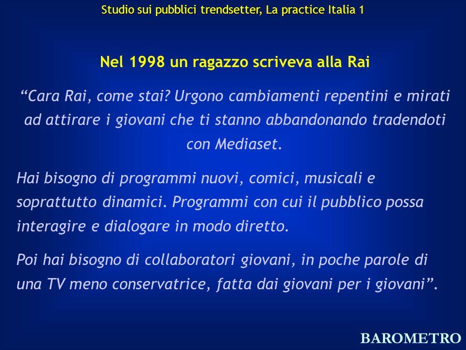 Nel 1998 un ragazzo scriveva alla Rai Cara Rai, come stai.