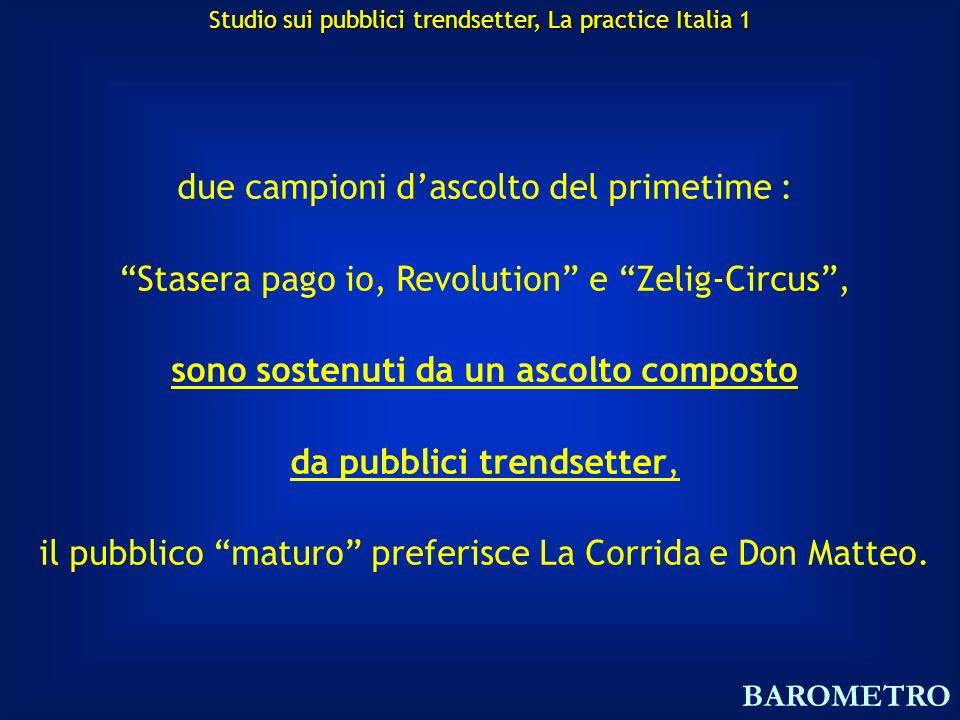 due campioni dascolto del primetime : Stasera pago io, Revolution e Zelig-Circus, sono sostenuti da un ascolto composto da pubblici trendsetter, il pubblico maturo preferisce La Corrida e Don Matteo.