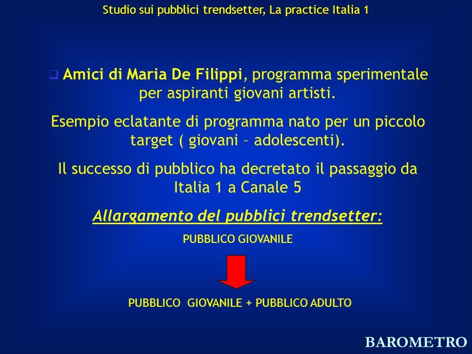 Amici di Maria De Filippi, programma sperimentale per aspiranti giovani artisti.