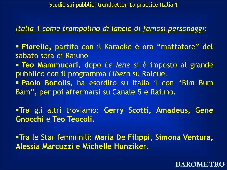 Italia 1 come trampolino di lancio di famosi personaggi: Fiorello, partito con il Karaoke è ora mattatore del sabato sera di Raiuno Teo Mammucari, dopo Le Iene si è imposto al grande pubblico con il programma Libero su Raidue.