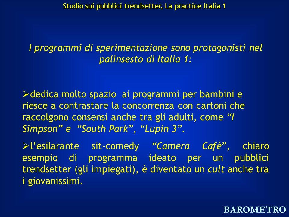 I programmi di sperimentazione sono protagonisti nel palinsesto di Italia 1: dedica molto spazio ai programmi per bambini e riesce a contrastare la concorrenza con cartoni che raccolgono consensi anche tra gli adulti, come I Simpson e South Park, Lupin 3.