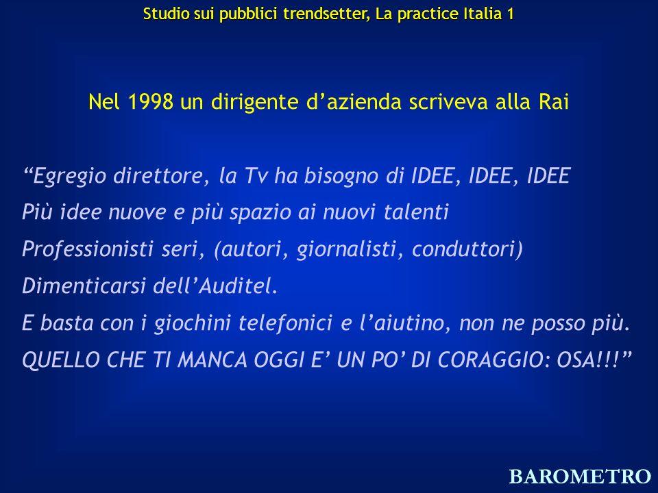 Nel 1998 un dirigente dazienda scriveva alla Rai Egregio direttore, la Tv ha bisogno di IDEE, IDEE, IDEE Più idee nuove e più spazio ai nuovi talenti Professionisti seri, (autori, giornalisti, conduttori) Dimenticarsi dellAuditel.