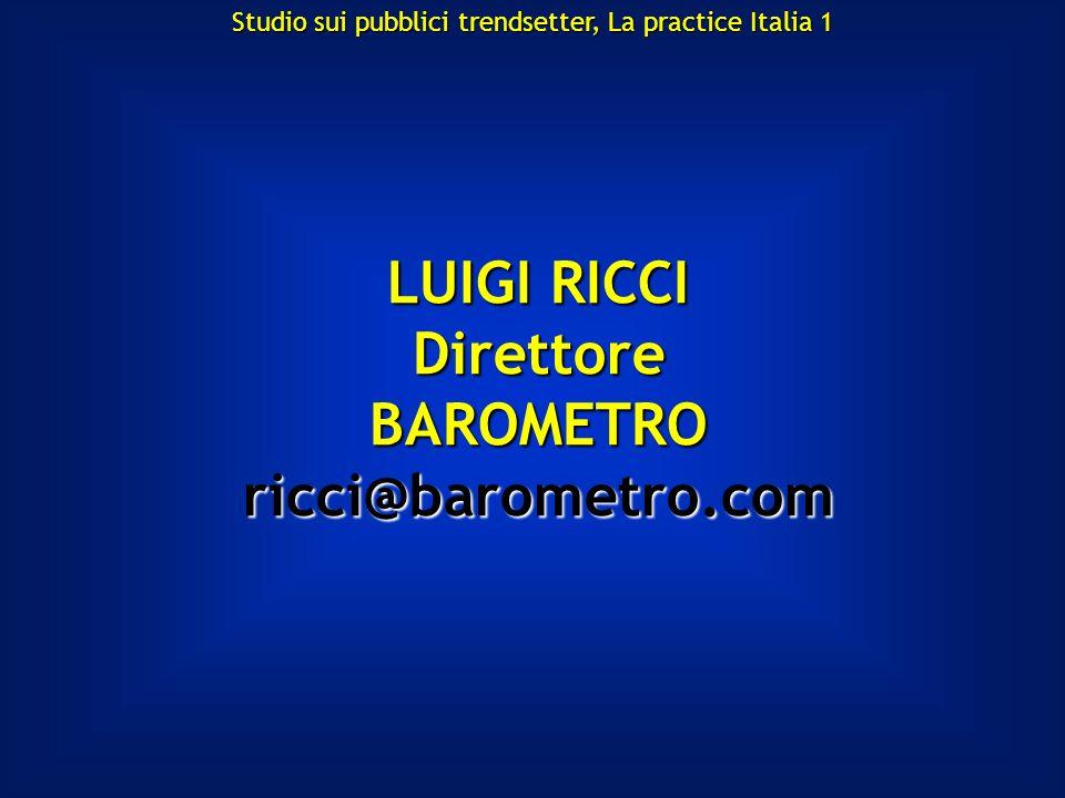 LUIGI RICCI Direttore BAROMETRO ricci@barometro.com