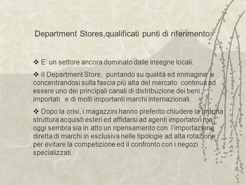 Department Stores,qualificati punti di riferimento E un settore ancora dominato dalle insegne locali.