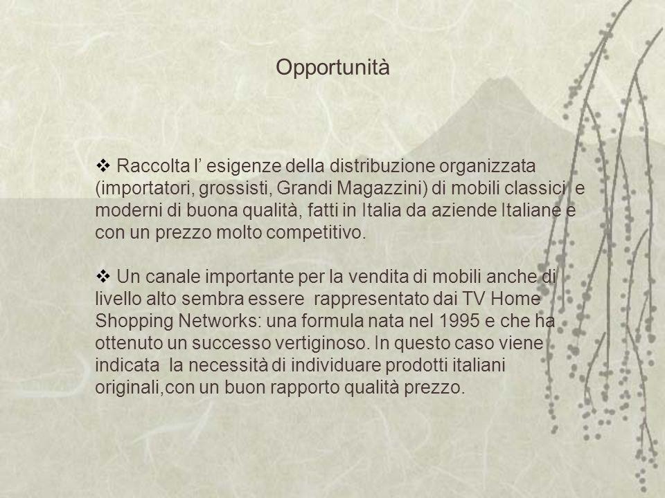 Opportunità Raccolta l esigenze della distribuzione organizzata (importatori, grossisti, Grandi Magazzini) di mobili classici e moderni di buona qualità, fatti in Italia da aziende Italiane e con un prezzo molto competitivo.
