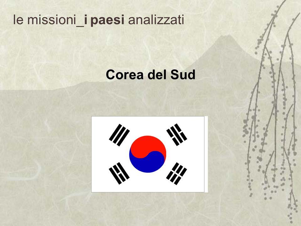le missioni_i paesi analizzati Corea del Sud