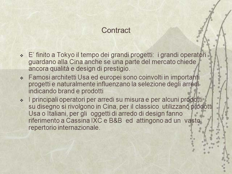 Contract E finito a Tokyo il tempo dei grandi progetti: i grandi operatori guardano alla Cina anche se una parte del mercato chiede ancora qualità e design di prestigio.