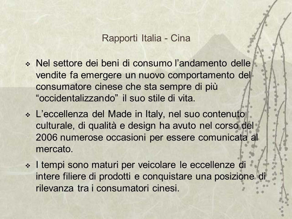 Rapporti Italia - Cina Nel settore dei beni di consumo landamento delle vendite fa emergere un nuovo comportamento del consumatore cinese che sta sempre di più occidentalizzando il suo stile di vita.