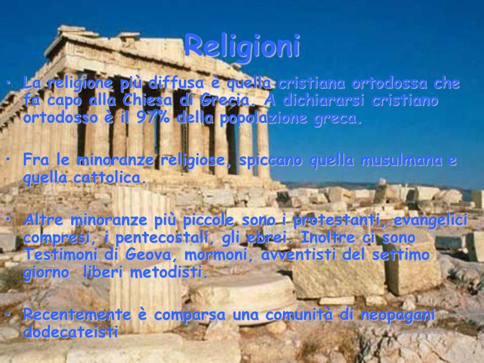 Religioni La religione più diffusa è quella cristiana ortodossa che fa capo alla Chiesa di Grecia. A dichiararsi cristiano ortodosso è il 97% della po