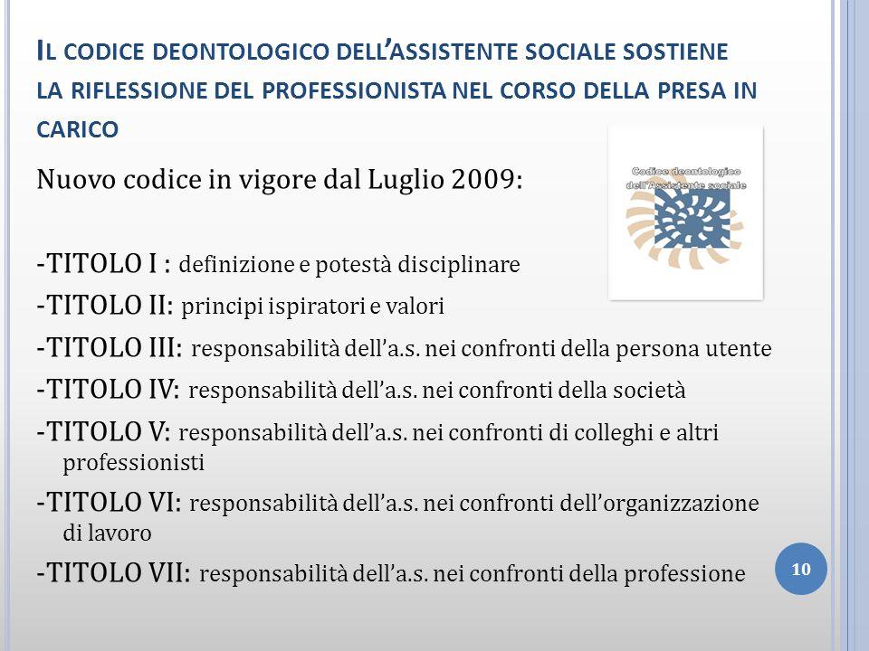 Nuovo codice in vigore dal Luglio 2009: -TITOLO I : definizione e potestà disciplinare -TITOLO II: principi ispiratori e valori -TITOLO III: responsab