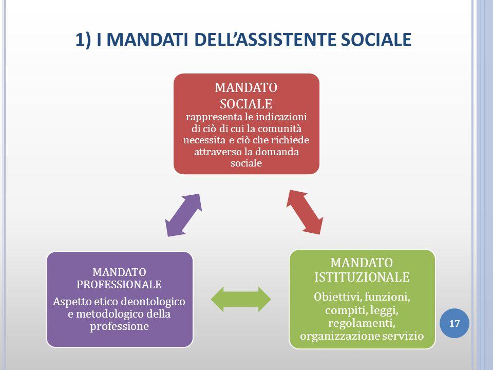 MANDATO SOCIALE rappresenta le indicazioni di ciò di cui la comunità necessita e ciò che richiede attraverso la domanda sociale MANDATO ISTITUZIONALE
