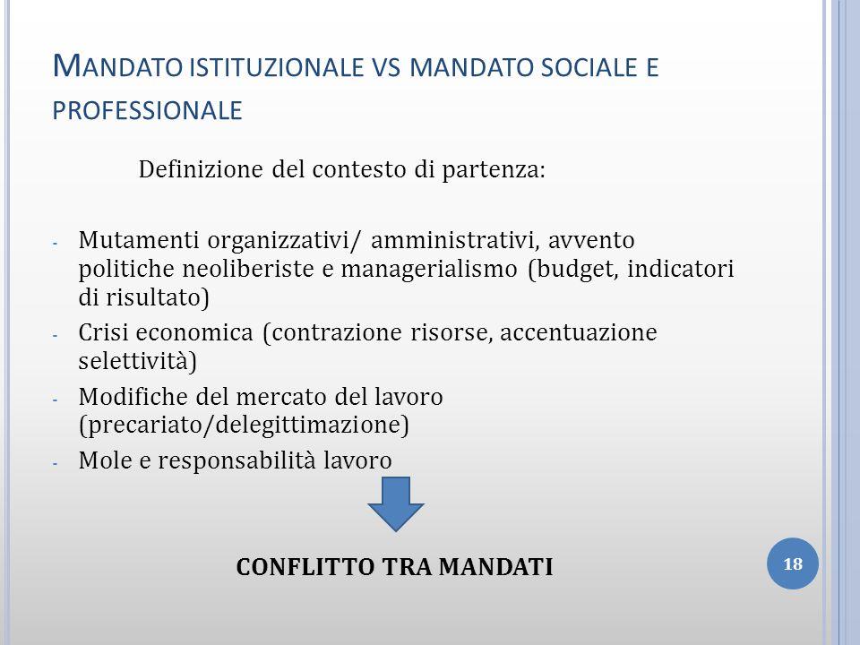 M ANDATO ISTITUZIONALE VS MANDATO SOCIALE E PROFESSIONALE Definizione del contesto di partenza: - Mutamenti organizzativi/ amministrativi, avvento pol