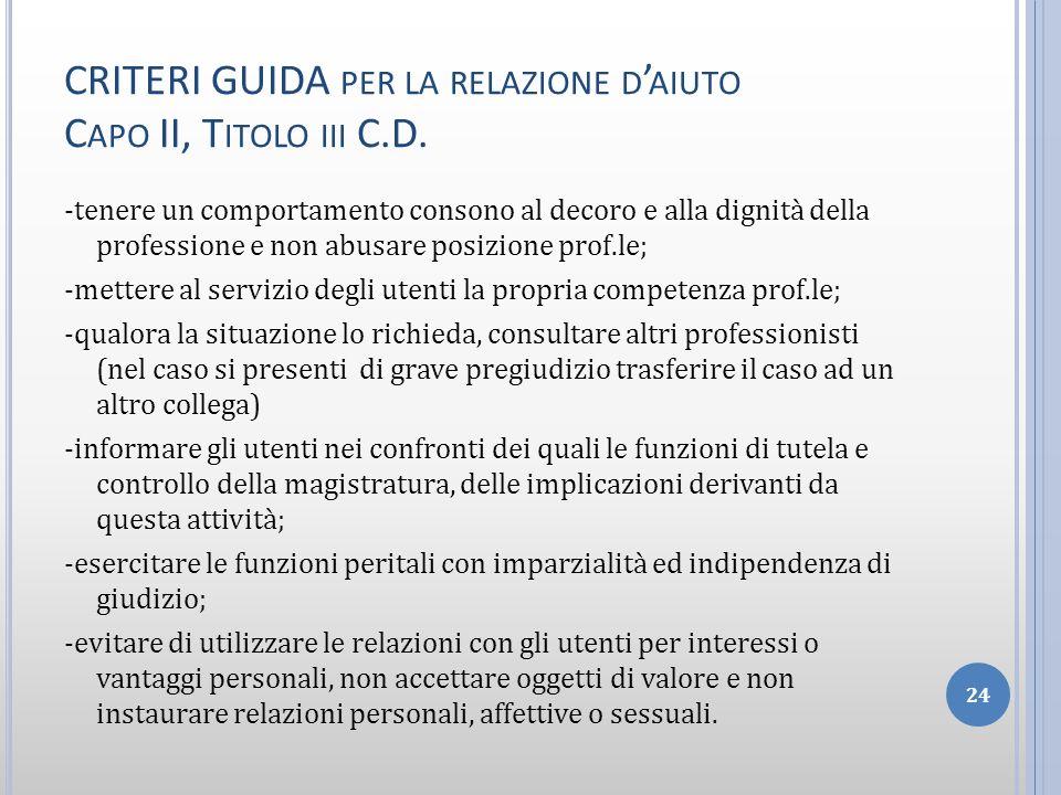 CRITERI GUIDA PER LA RELAZIONE D AIUTO C APO II, T ITOLO III C.D. -tenere un comportamento consono al decoro e alla dignità della professione e non ab